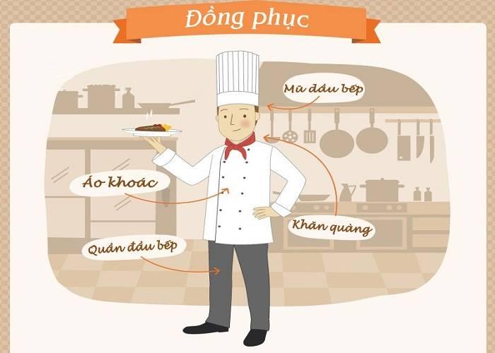Tất tần tật những điều cần biết về nghề Nấu ăn 01 Học Trung cấp Nấu ăn